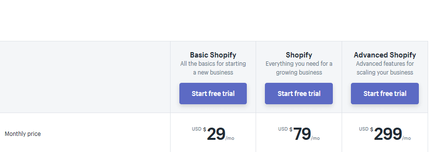 shopify pricing 1